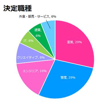 r4career-graph-2015-1